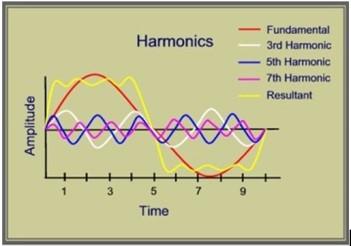 armonicos