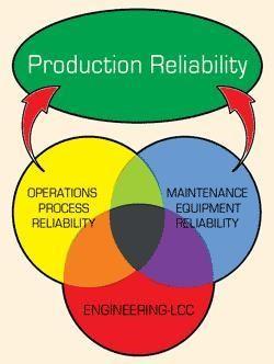 mantenimiento-cbm-confiabilidad